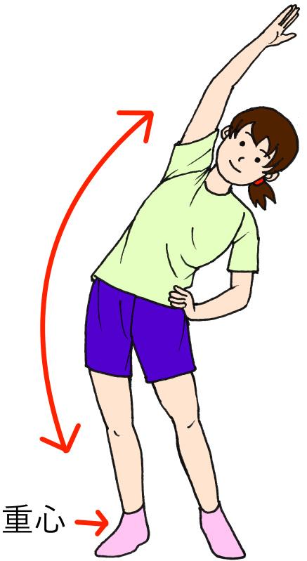 体の側面のストレッチ